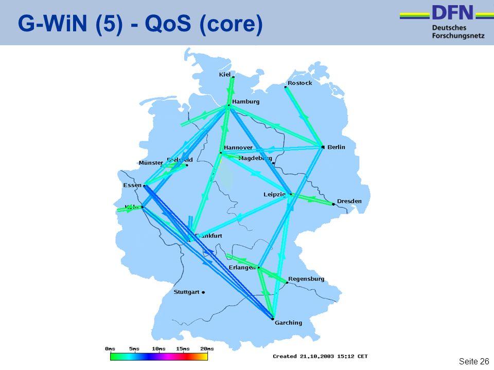 Seite 26 G-WiN (5) - QoS (core)