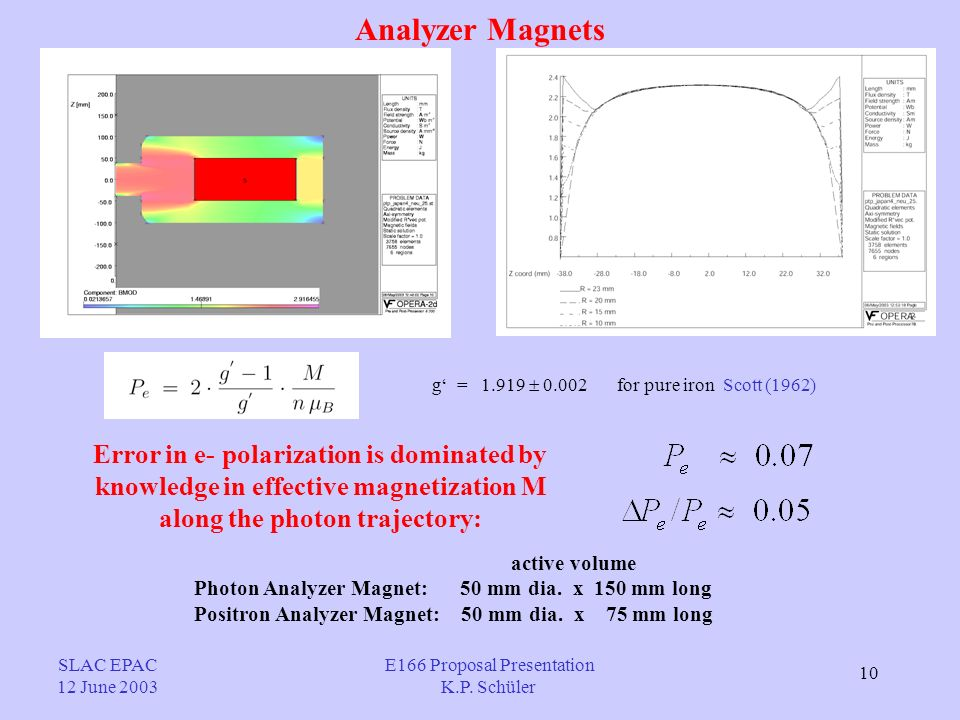10 Analyzer Magnets g = for pure iron Scott (1962) Error in e- polarization is dominated by knowledge in effective magnetization M along the photon trajectory: active volume Photon Analyzer Magnet: 50 mm dia.