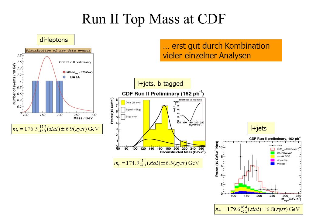 Run II Top Mass at CDF di-leptons l+jets, b tagged l+jets … erst gut durch Kombination vieler einzelner Analysen