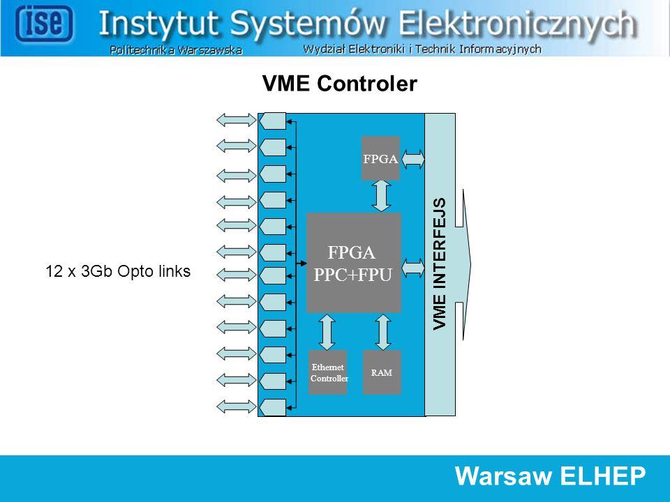 FPGA PPC+FPU 12 x 3Gb Opto links Ethernet Controller RAM Warsaw ELHEP VME INTERFEJS FPGA VME Controler