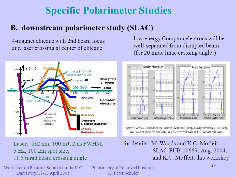 23 Specific Polarimeter Studies B. downstream polarimeter study (SLAC) for details: M.