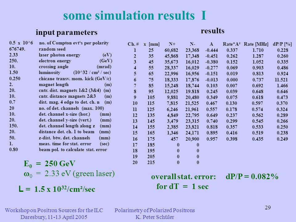 29 some simulation results I input parameters results 0.5 x 10^6 no.
