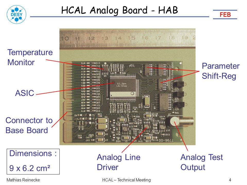 HCAL Analog Board - HAB Mathias ReineckeHCAL – Technical Meeting4 Connector to Base Board Temperature Monitor Analog Test Output ASIC Analog Line Driver Parameter Shift-Reg Dimensions : 9 x 6.2 cm²
