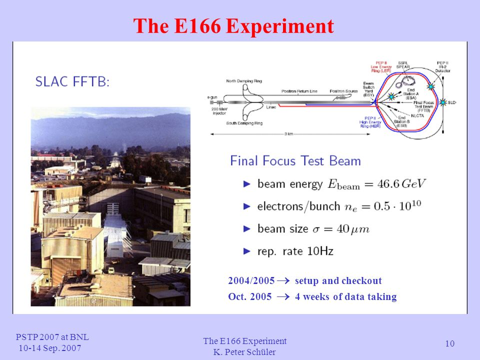 The E166 Experiment K. Peter Schüler The E166 Experiment 10 PSTP 2007 at BNL 10-14 Sep.
