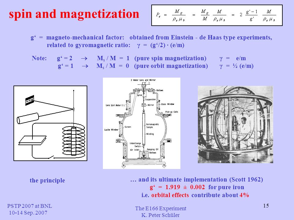 15 spin and magnetization The E166 Experiment K.