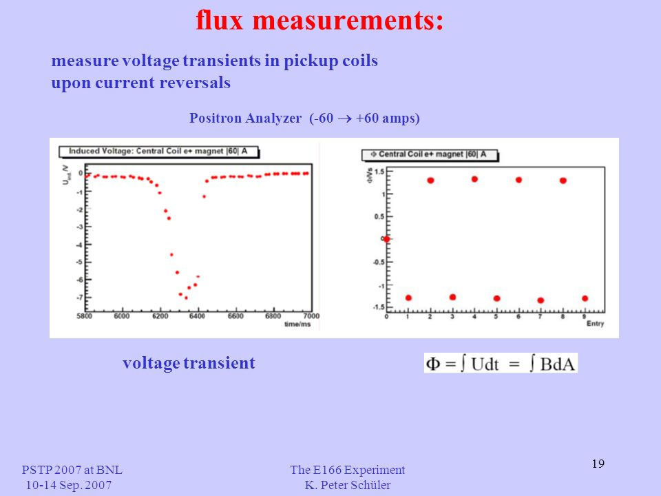 19 flux measurements: The E166 Experiment K.
