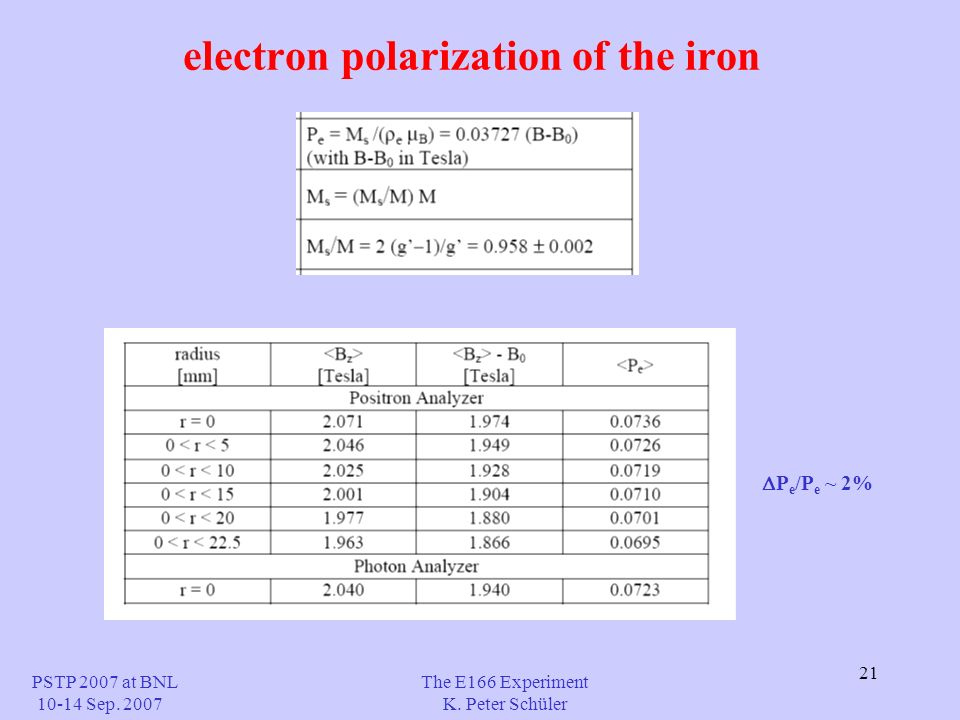 21 electron polarization of the iron The E166 Experiment K.