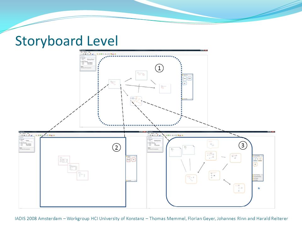 Storyboard Level IADIS 2008 Amsterdam – Workgroup HCI University of Konstanz – Thomas Memmel, Florian Geyer, Johannes Rinn and Harald Reiterer