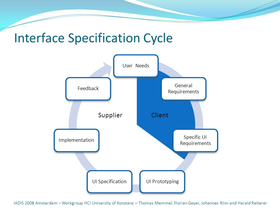 Interface Specification Cycle ClientSupplier User Needs General Requirements Specific UI Requirements UI PrototypingUI SpecificationImplementationFeedback IADIS 2008 Amsterdam – Workgroup HCI University of Konstanz – Thomas Memmel, Florian Geyer, Johannes Rinn and Harald Reiterer