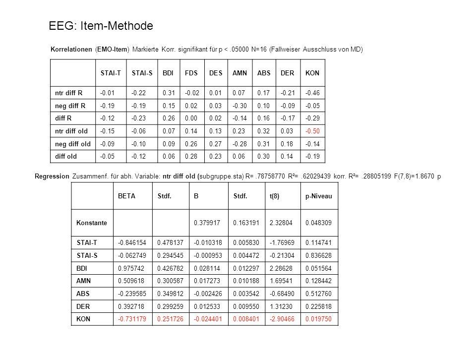 Korrelationen (EMO-Item) Markierte Korr.