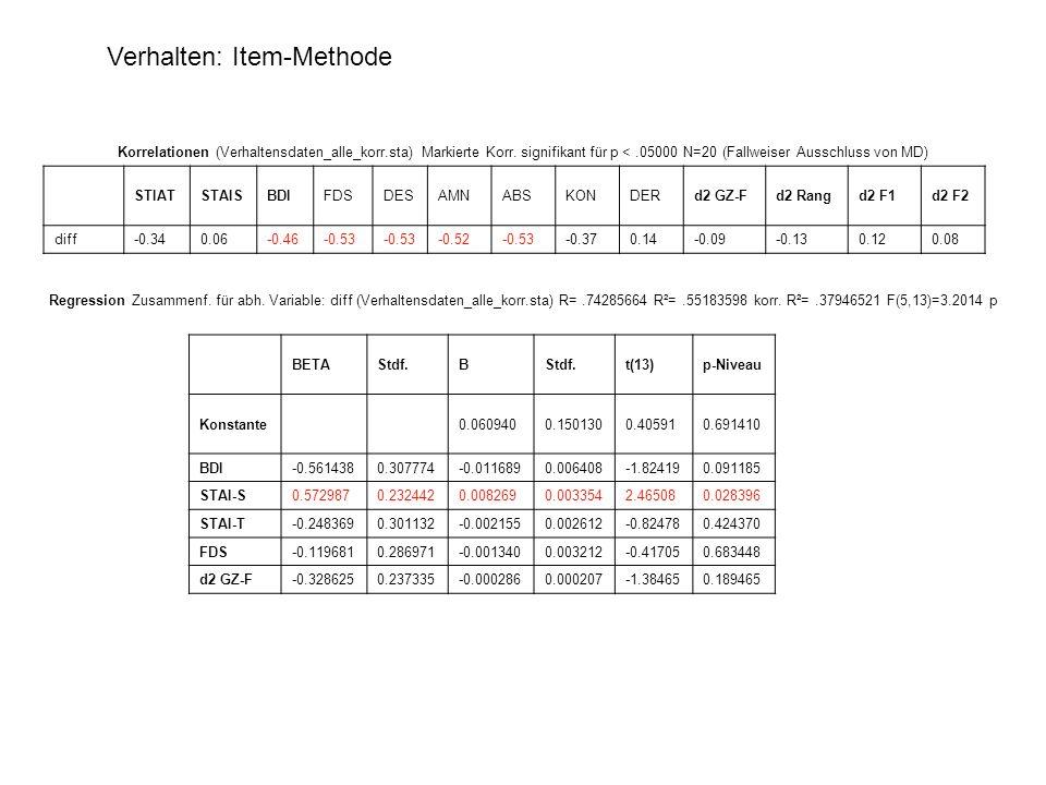 Korrelationen (Verhaltensdaten_alle_korr.sta) Markierte Korr.