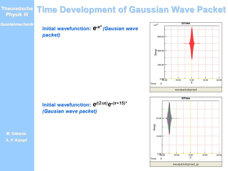 Theoretische Physik III Quantenmechanik M. Sekania A. P. Kampf Animated Quantum Mechanics Outlook: Time Development of Gaussian Wave Packet Time Devel