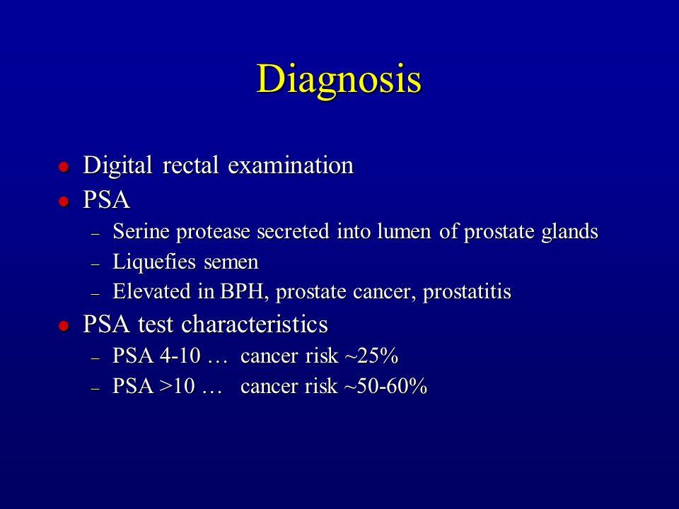 Diagnosis l Digital rectal examination l PSA – Serine protease secreted into lumen of prostate glands – Liquefies semen – Elevated in BPH, prostate ca