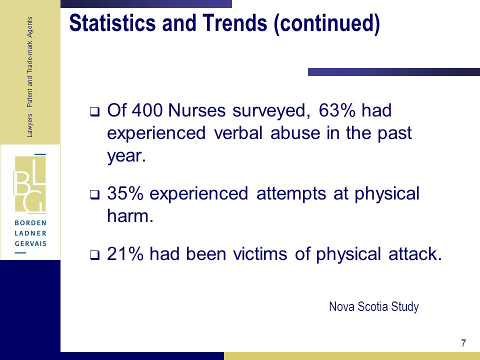 Lawyers · Patent and Trade-mark Agents 7 Statistics and Trends (continued) Of 400 Nurses surveyed, 63% had experienced verbal abuse in the past year.