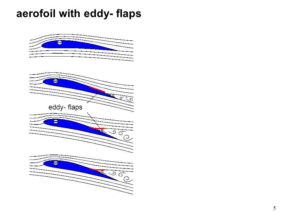 5 aerofoil with eddy- flaps eddy- flaps