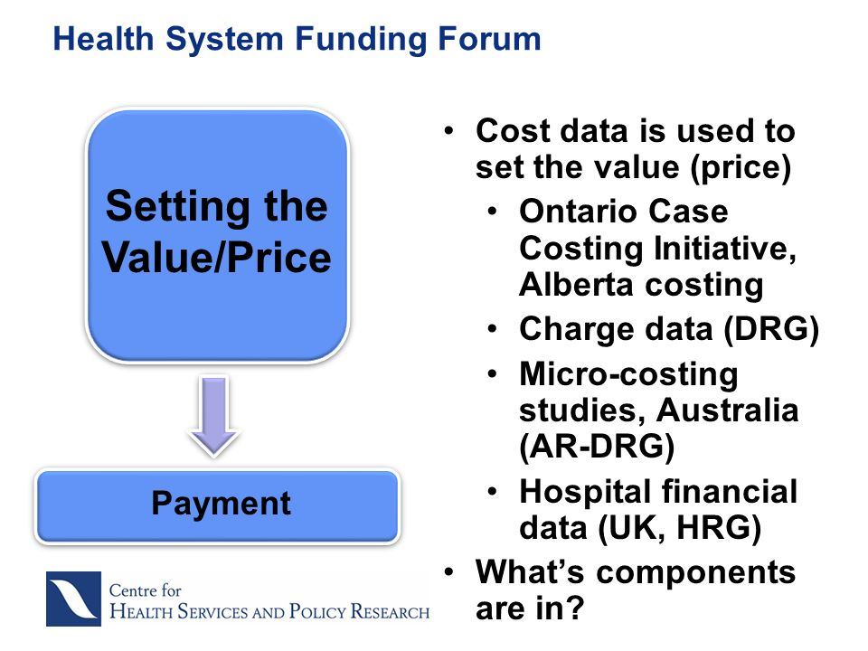 Cost data is used to set the value (price) Ontario Case Costing Initiative, Alberta costing Charge data (DRG) Micro-costing studies, Australia (AR-DRG) Hospital financial data (UK, HRG) Whats components are in.