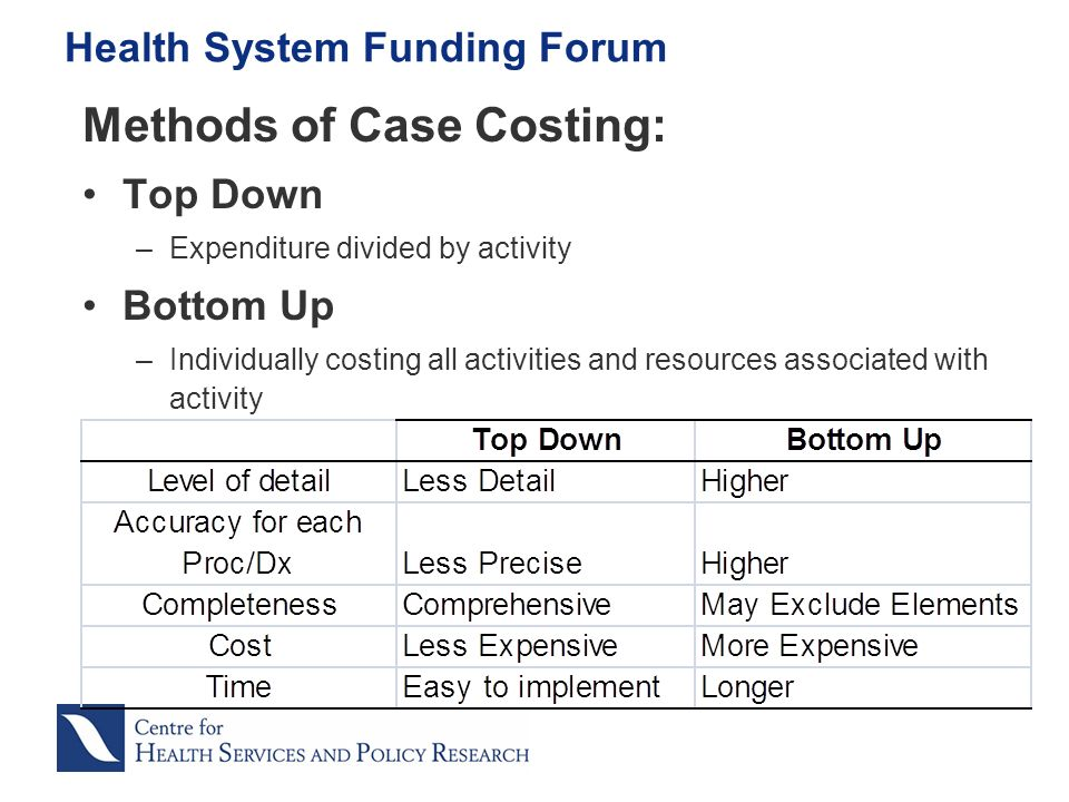 Methods of Case Costing: Top Down –Expenditure divided by activity Bottom Up –Individually costing all activities and resources associated with activity Health System Funding Forum