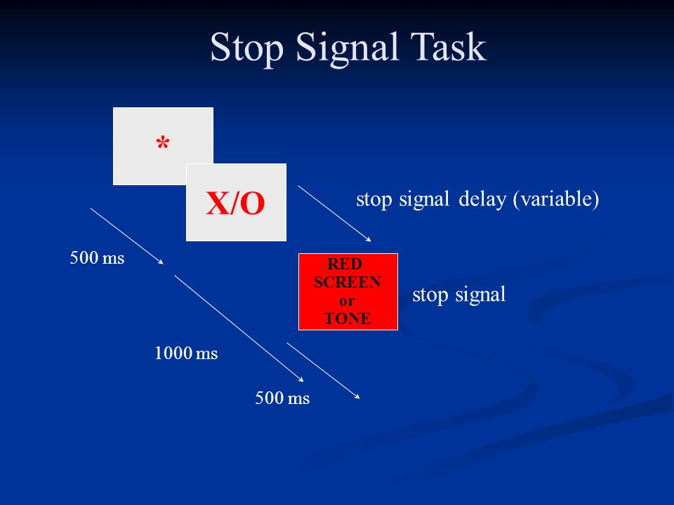 * X/O 500 ms 1000 ms Stop Signal Task stop signal delay (variable) RED SCREEN or TONE 500 ms stop signal