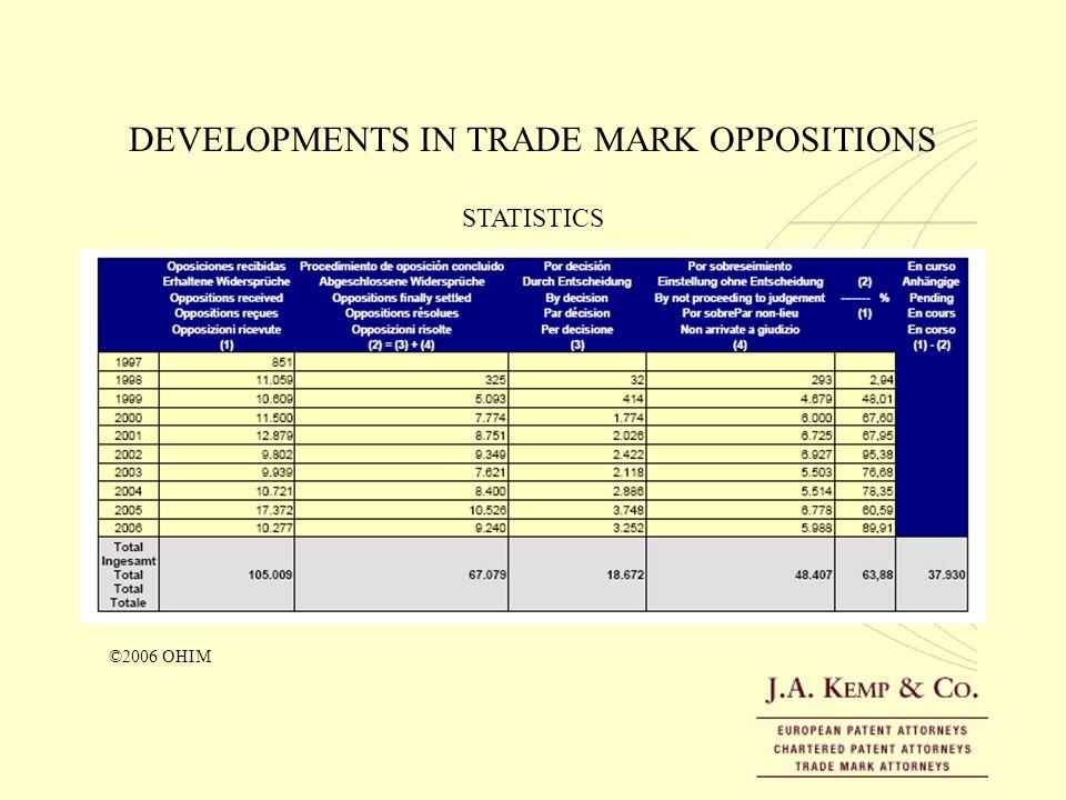 DEVELOPMENTS IN TRADE MARK OPPOSITIONS ©2006 OHIM STATISTICS