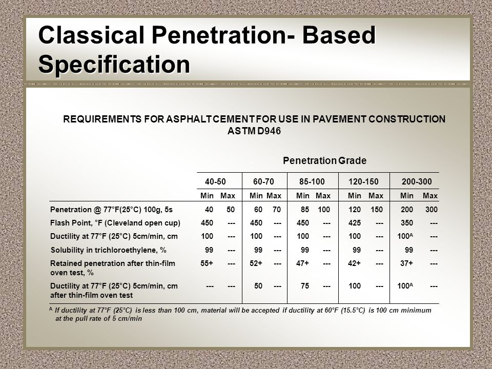 Classical Penetration- Based Specification MinMaxMinMaxMinMaxMinMaxMinMax Penetration @ 77°F(25°C) 100g, 5s4050607085100120150200300 Flash Point, °F (