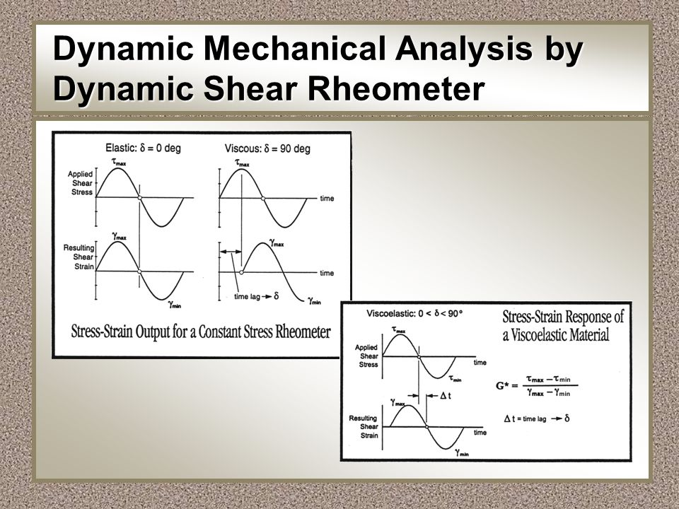 Dynamic Mechanical Analysis by Dynamic Shear Rheometer