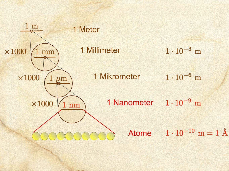 1 Meter 1 Millimeter1 Mikrometer1 Nanometer Atome