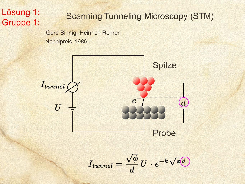 Probe Spitze Scanning Tunneling Microscopy (STM) Gerd Binnig, Heinrich Rohrer Nobelpreis 1986 Lösung 1: Gruppe 1: