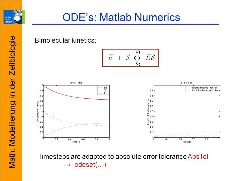 Math. Modellierung in der Zellbiologie ODEs: Matlab Numerics Bimolecular kinetics: Timesteps are adapted to absolute error tolerance AbsTol odeset(…)