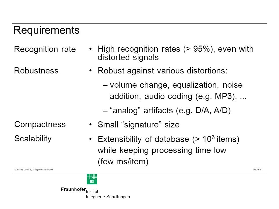 Matthias Gruhne, Page 5 Fraunhofer Institut Integrierte Schaltungen Requirements High recognition rates (> 95%), even with distorted signals Robust against various distortions: –volume change, equalization, noise addition, audio coding (e.g.