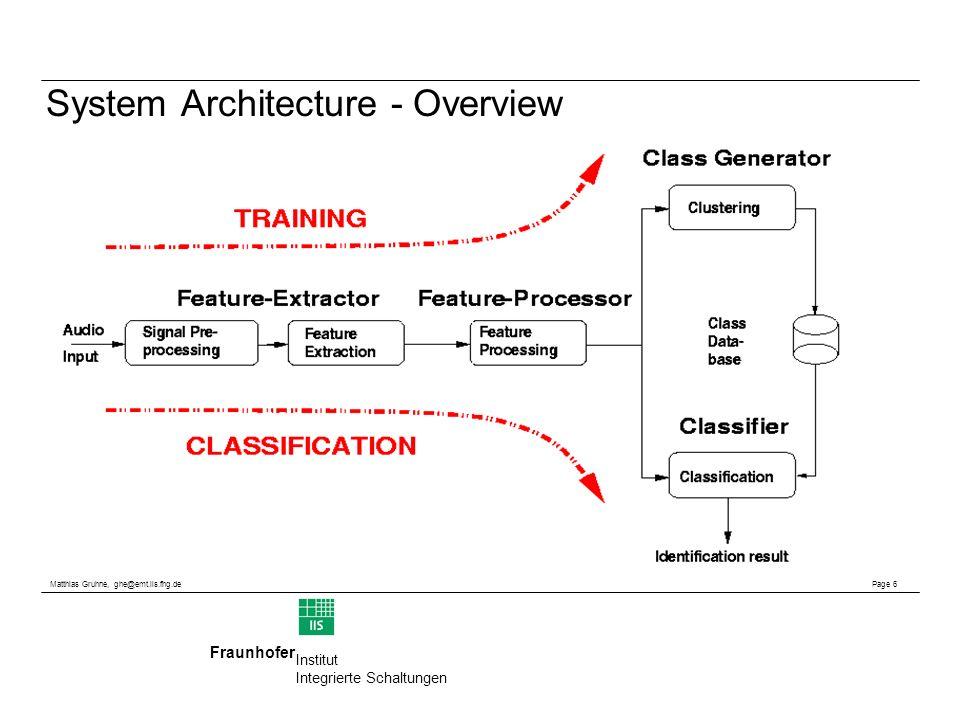 Matthias Gruhne, ghe@emt.iis.fhg.de Page 6 Fraunhofer Institut Integrierte Schaltungen System Architecture - Overview