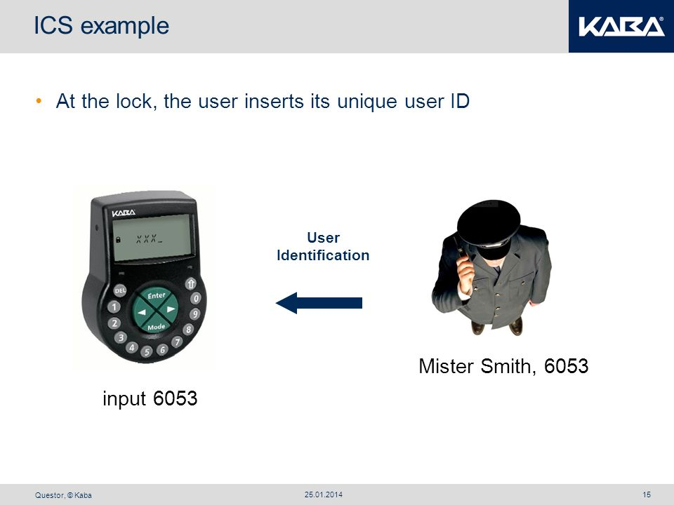 Questor, © Kaba 25.01.201415 User Identification ICS example At the lock, the user inserts its unique user ID Mister Smith, 6053 input 6053