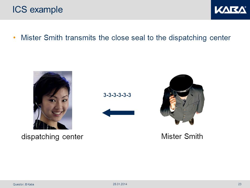 Questor, © Kaba 25.01.201423 ICS example Mister Smith transmits the close seal to the dispatching center Mister Smith 3-3-3-3-3-3 dispatching center