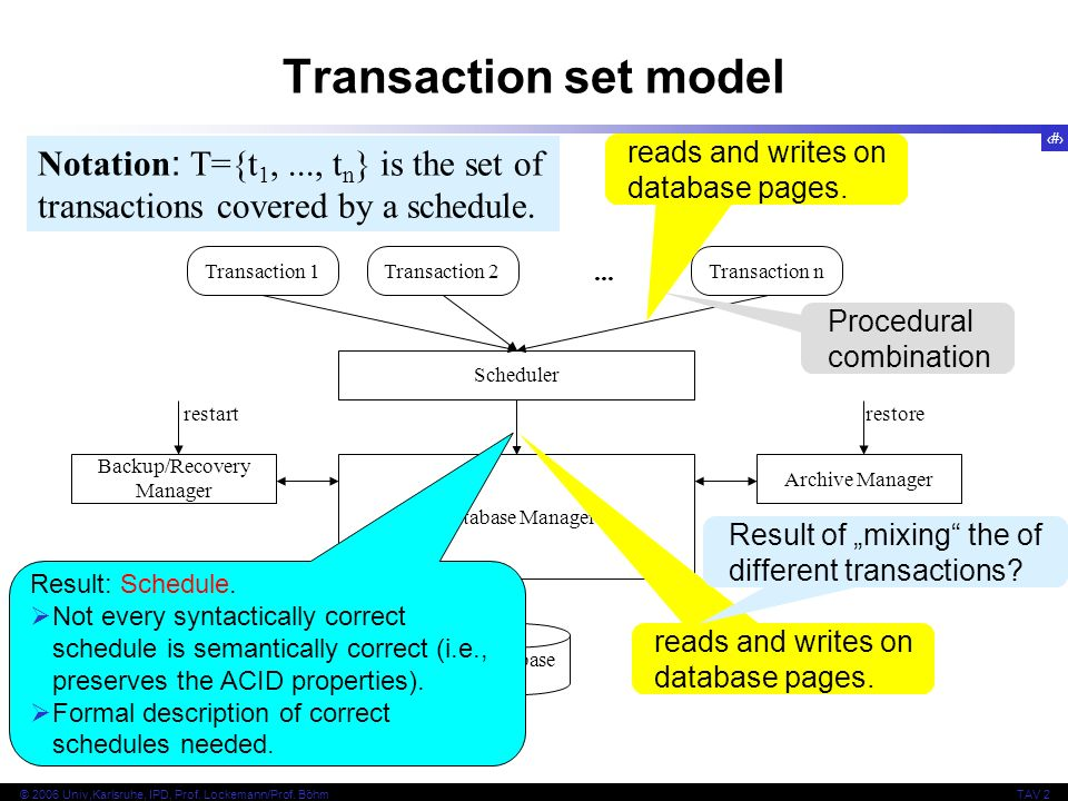 13 © 2006 Univ,Karlsruhe, IPD, Prof. Lockemann/Prof. BöhmTAV 2 Transaction set model Transaction 1Transaction 2... Transaction n Scheduler Database Ma