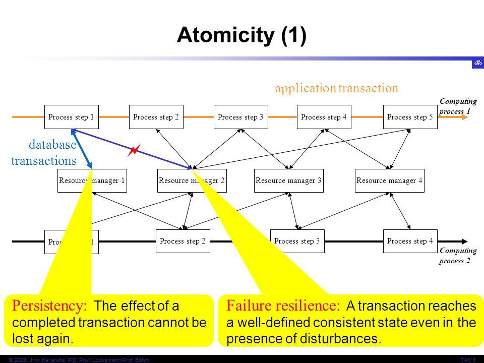 12 © 2006 Univ,Karlsruhe, IPD, Prof. Lockemann/Prof. BöhmTAV 1 Atomicity (1) Computing process 1 Resource manager 1 Process step 1 Resource manager 2R