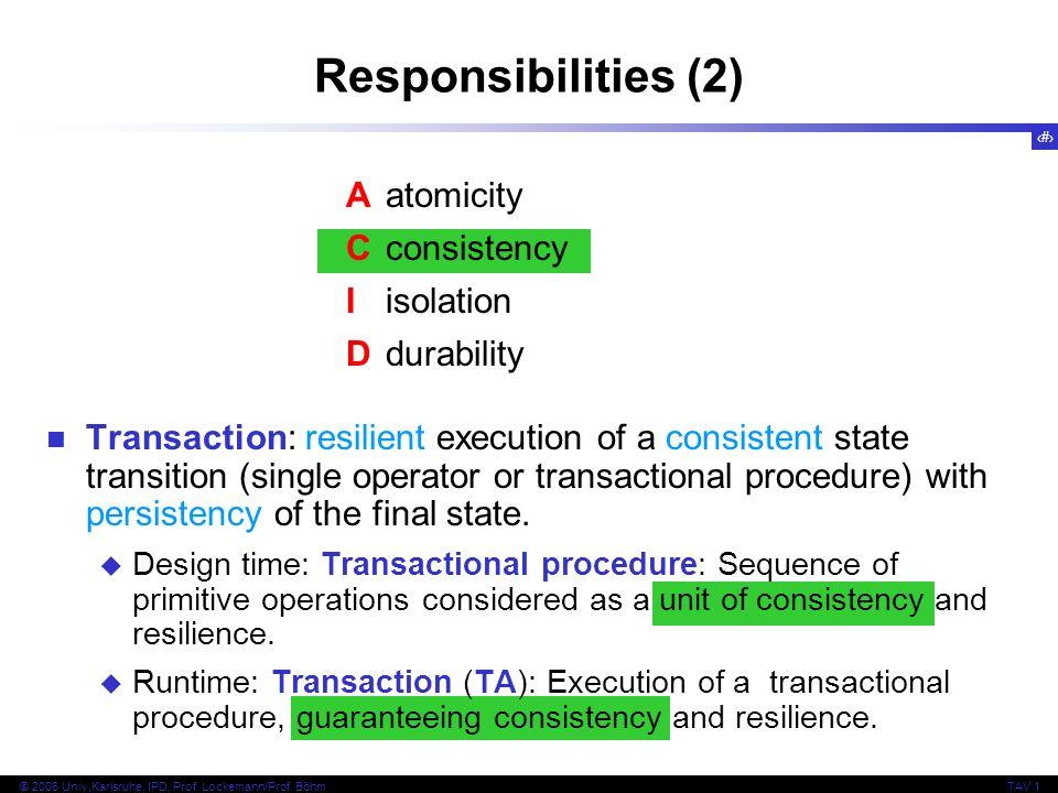 23 © 2006 Univ,Karlsruhe, IPD, Prof. Lockemann/Prof. BöhmTAV 1 Responsibilities (2) Aatomicity Cconsistency Iisolation Ddurability Transaction: resili