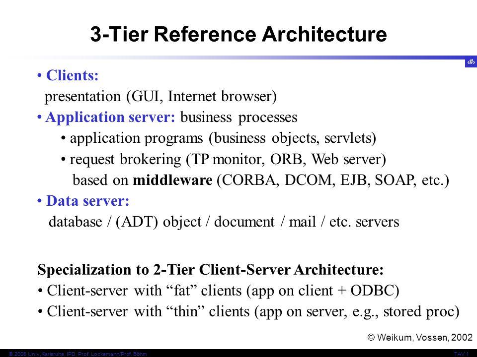 3 © 2006 Univ,Karlsruhe, IPD, Prof. Lockemann/Prof. BöhmTAV 1 3-Tier Reference Architecture © Weikum, Vossen, 2002 Clients: presentation (GUI, Interne