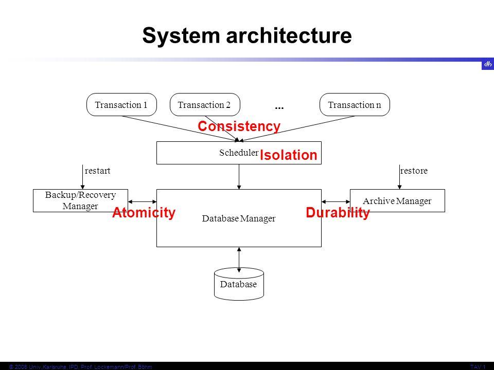 31 © 2006 Univ,Karlsruhe, IPD, Prof. Lockemann/Prof. BöhmTAV 1 System architecture Transaction 1Transaction 2... Transaction n Scheduler Database Mana