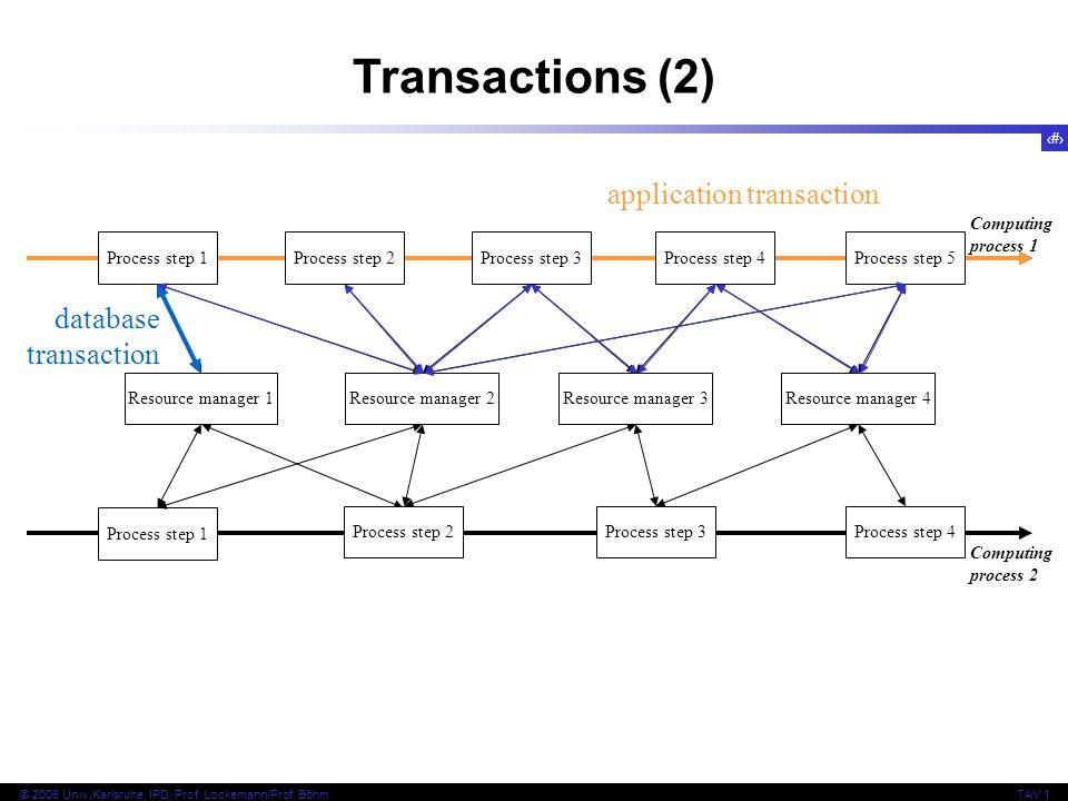 7 © 2006 Univ,Karlsruhe, IPD, Prof. Lockemann/Prof. BöhmTAV 1 Transactions (2) Computing process 1 Resource manager 1 Process step 1 Resource manager