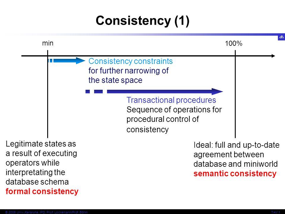 9 © 2006 Univ,Karlsruhe, IPD, Prof. Lockemann/Prof. BöhmTAV 1 Consistency (1) Ideal: full and up-to-date agreement between database and miniworld sema