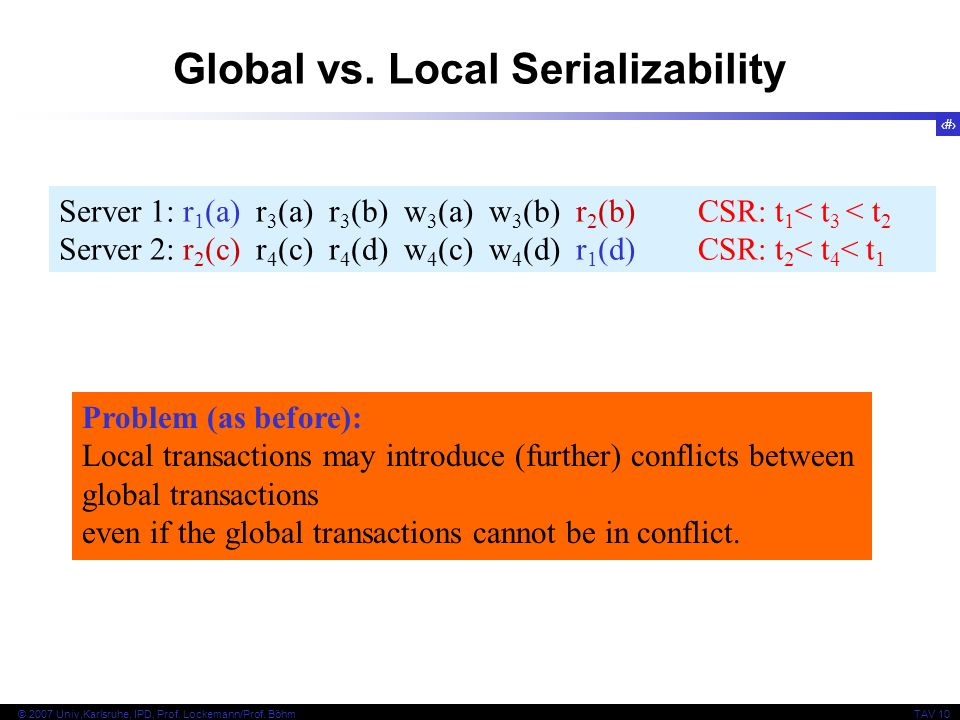 9 © 2007 Univ,Karlsruhe, IPD, Prof. Lockemann/Prof. BöhmTAV 10 Problem (as before): Local transactions may introduce (further) conflicts between globa