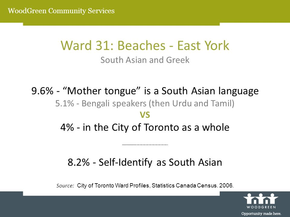 WoodGreen Community Services Ward 31: Beaches - East York South Asian and Greek 9.6% - Mother tongue is a South Asian language 5.1% - Bengali speakers