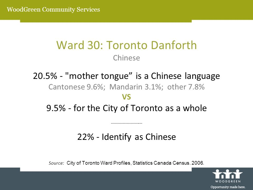 Ward 30: Toronto Danforth Chinese 20.5% -