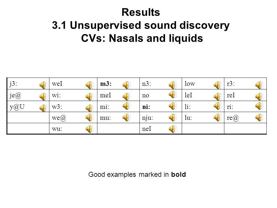 b3:p3:d3:t3:g3:k3: beIpeIdeIteIgeIkeI bi:pi:di:ti:gi:ki: be@pe@de@te@ge@ bu:du:tu:gu:ku: Results 3.1 Unsupervised sound discovery CVs: Plosives Good e