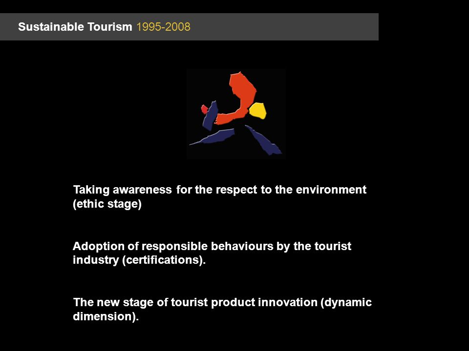 Sustainable Tourism 1995-2008 Taking awareness for the respect to the environment (ethic stage) Adoption of responsible behaviours by the tourist industry (certifications).