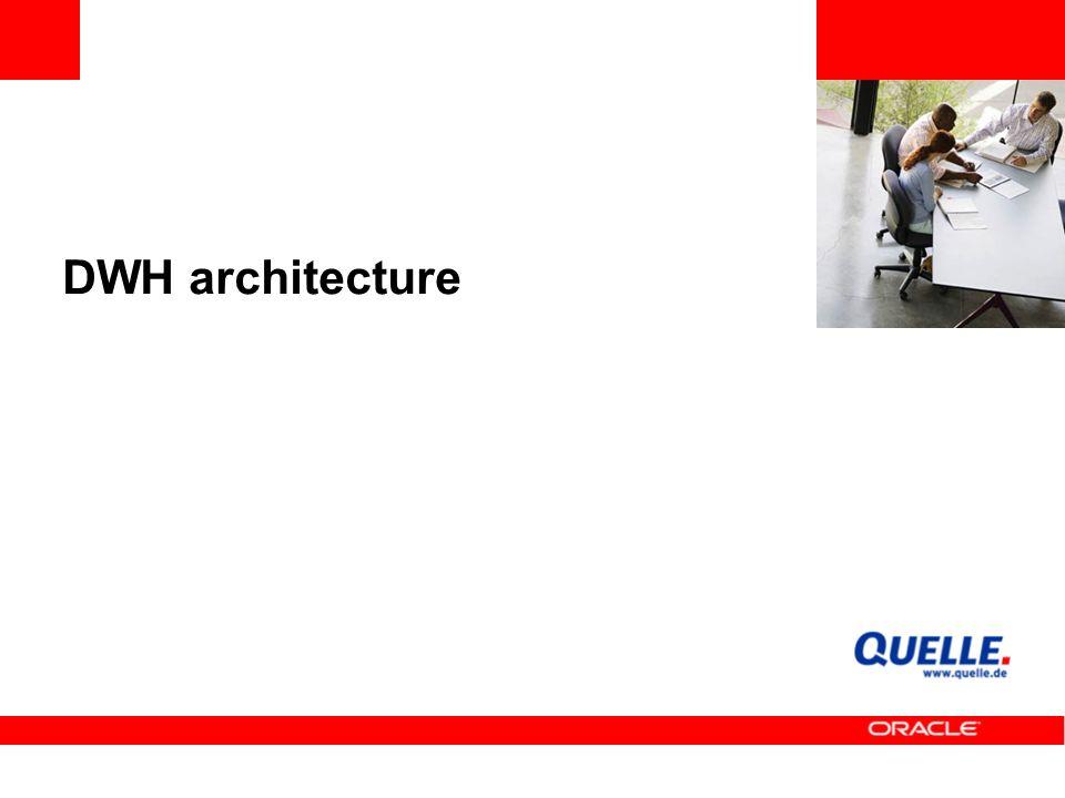 DWH architecture