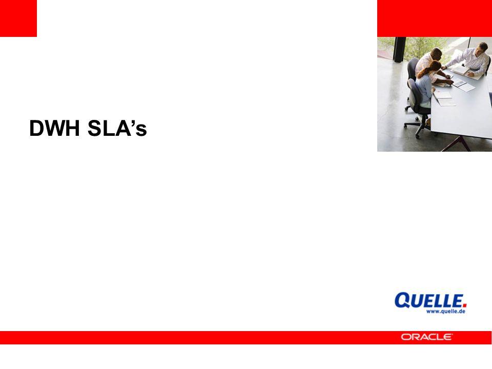 DWH SLAs