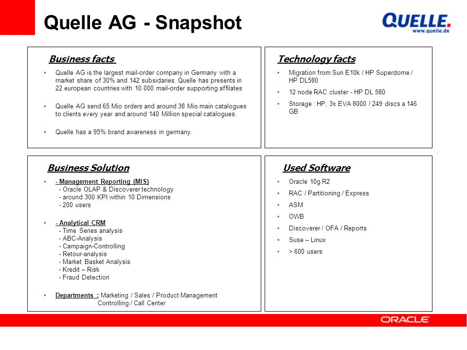 Business factsTechnology facts Quelle AG is the largest mail-order company in Germany with a market share of 30% and 142 subsidaries. Quelle has prese