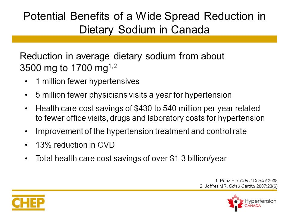 Potential Benefits of a Wide Spread Reduction in Dietary Sodium in Canada 1 million fewer hypertensives 5 million fewer physicians visits a year for h