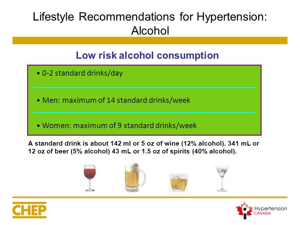 Lifestyle Recommendations for Hypertension: Alcohol Low risk alcohol consumption Women: maximum of 9 standard drinks/week Men: maximum of 14 standard