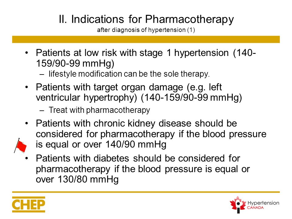 II. Indications for Pharmacotherapy after diagnosis of hypertension (1) Patients at low risk with stage 1 hypertension (140- 159/90-99 mmHg) –lifestyl